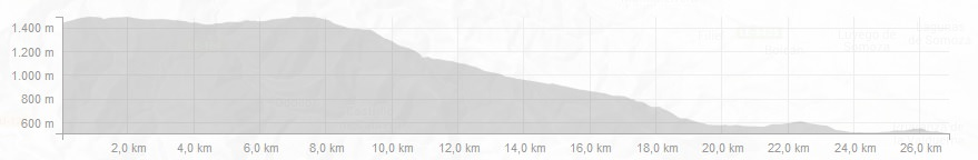 Camino de Santiago Profiles - Day 3