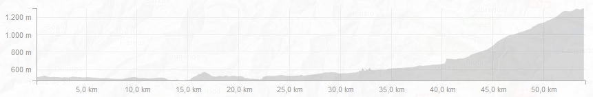 Camino de Santiago Profiles - Day 4