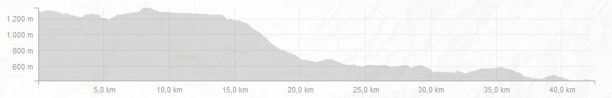 Camino de Santiago Profiles - Day 5