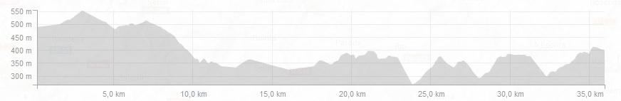 Camino de Santiago Profiles - Day 6