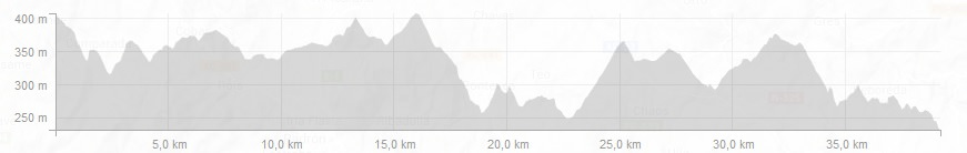 Camino de Santiago Profiles - Day 7