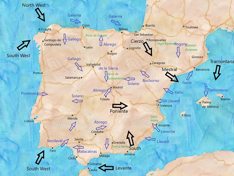 Winds in Spain