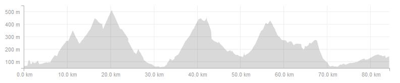 Picos de Europa - Day 2