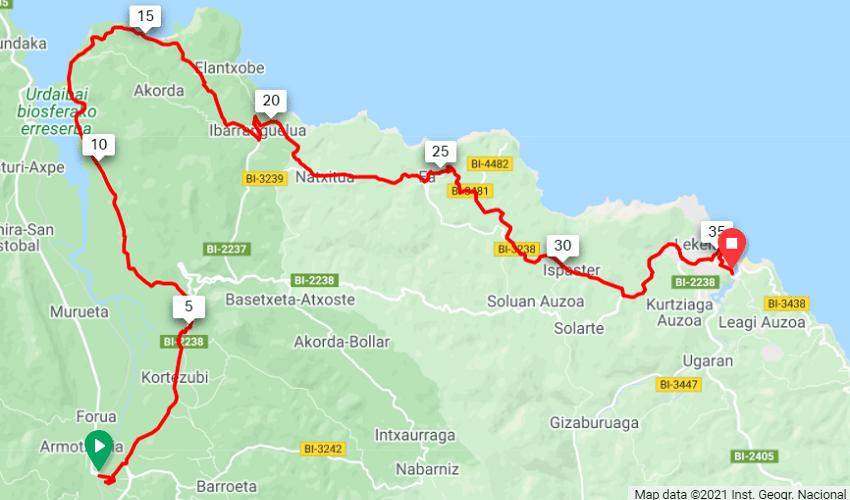 Basque Coast Route Map
