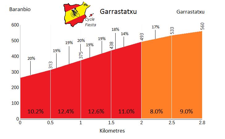 Garrastatxu