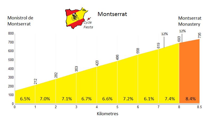 Montserrat Profile