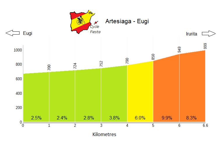 Artesiaga Profile